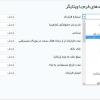 افزونه اتصال گراویتی فرم به ویتایگر برای وردپرس