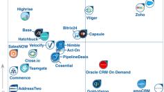 ویتایگر در لیست پنج CRM