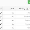 لیست نرم افزارهای متصل به ویتایگر