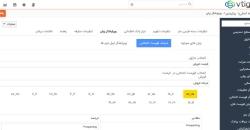 ترجمه فهرست های انتخابی در ویتایگر